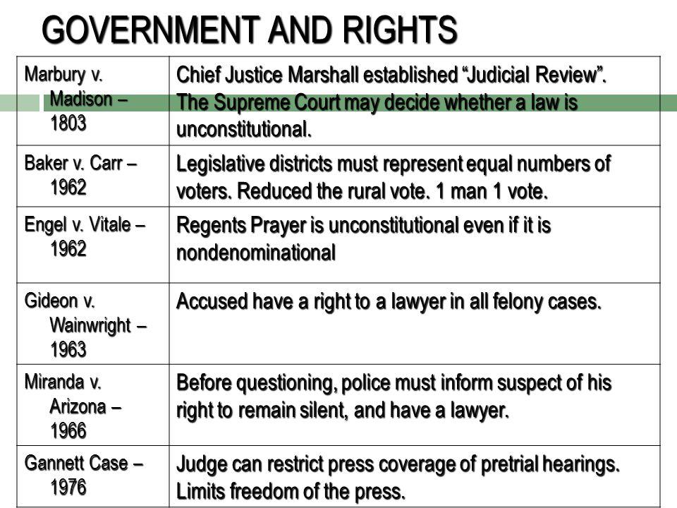 supreme court cases regents essay