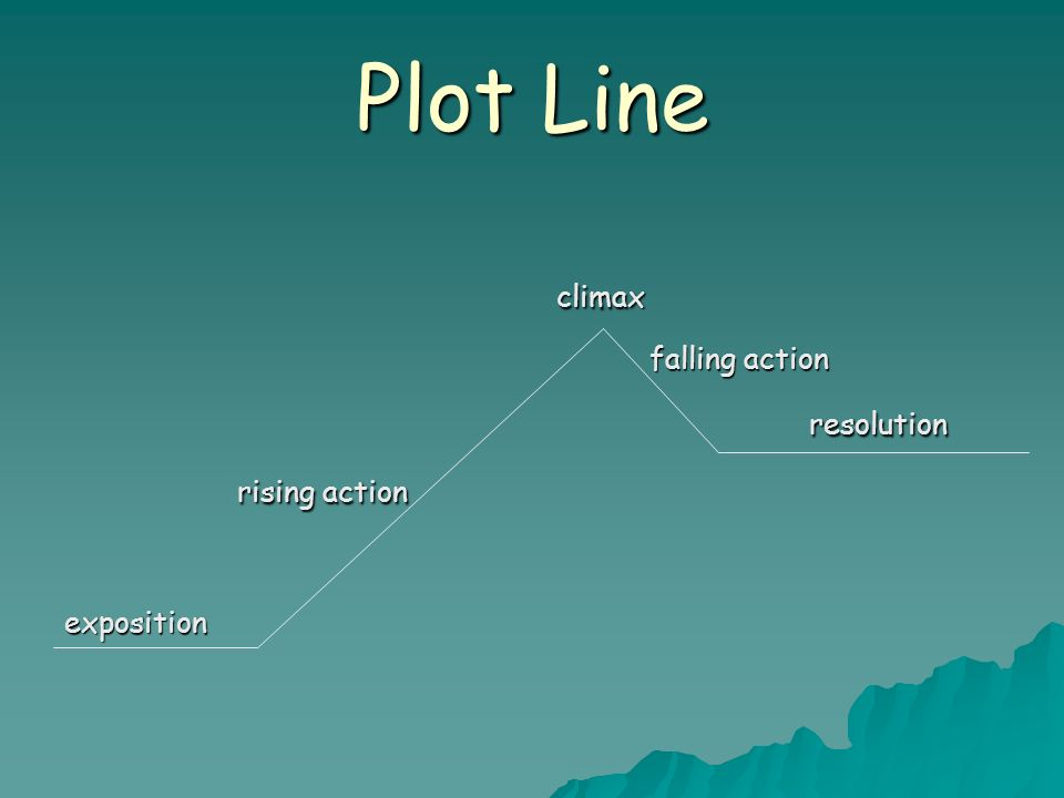 Plot Line climax climax falling action falling actionresolution rising action rising actionexposition