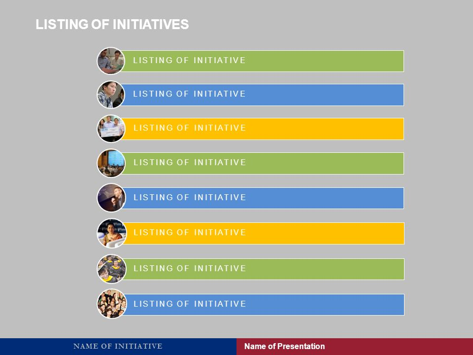 LISTING OF INITIATIVE LISTING OF INITIATIVES Name of Presentation NAME OF INITIATIVE