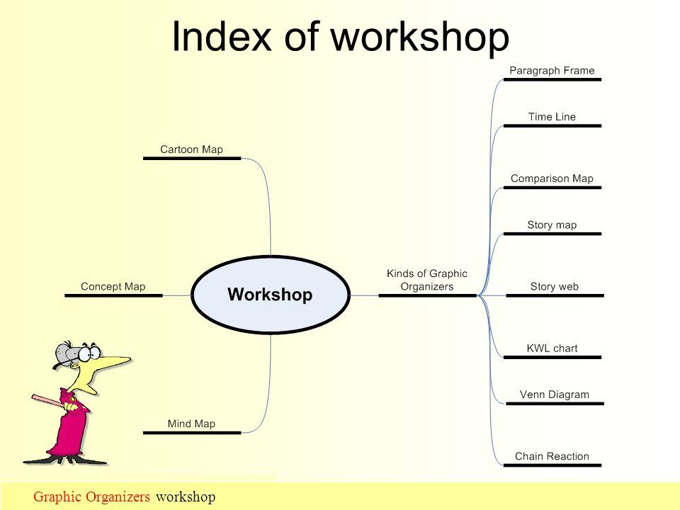 workshop presentation template