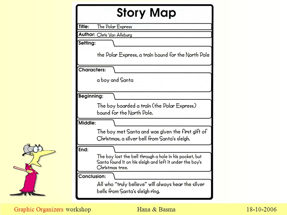 Graphic organizers free template from 2 index of workshop graphic 5 free template from brainybetty 5 story map graphic organizers workshop hana basma 18 10 2006 pronofoot35fo Image collections