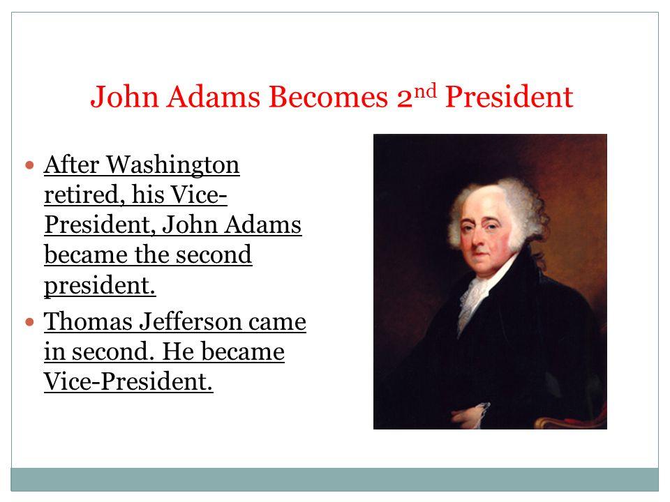 John Adams After Presidency