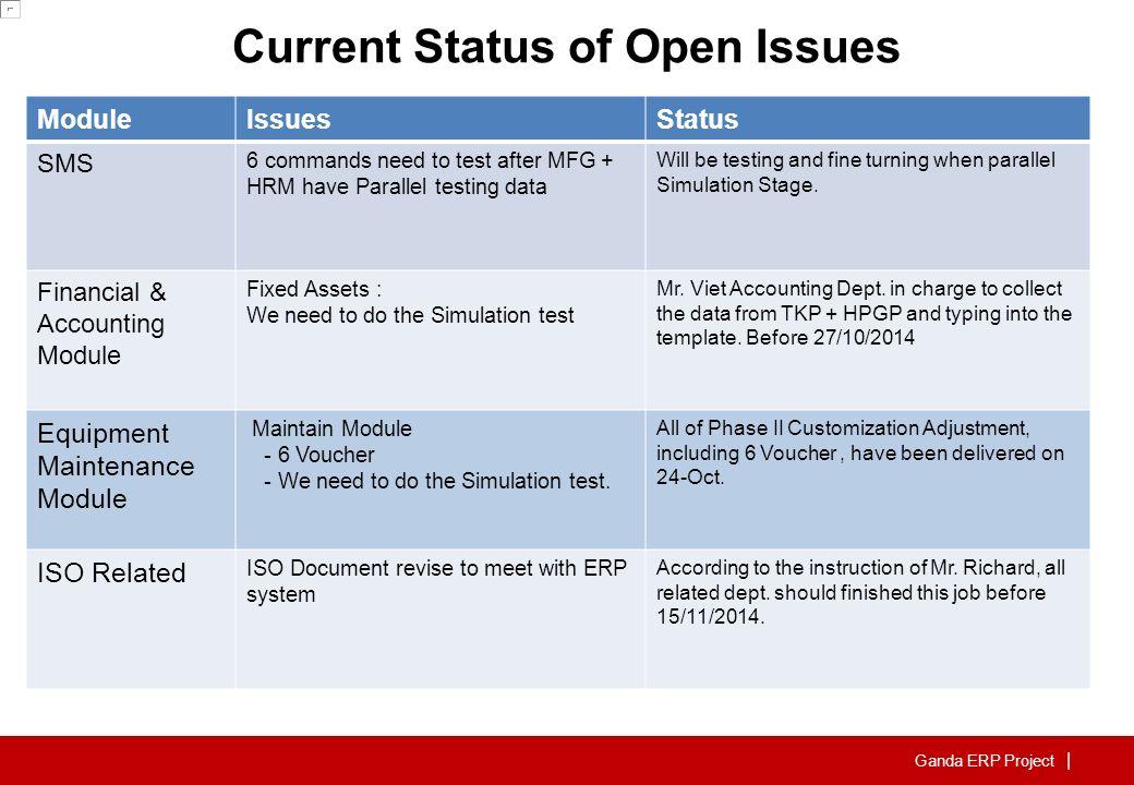 status slide template