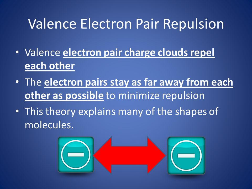 Valence Electron Pair Repulsion Valence electron pair charge clouds repel each other The electron pairs stay as far away from each other as possible to minimize repulsion This theory explains many of the shapes of molecules.