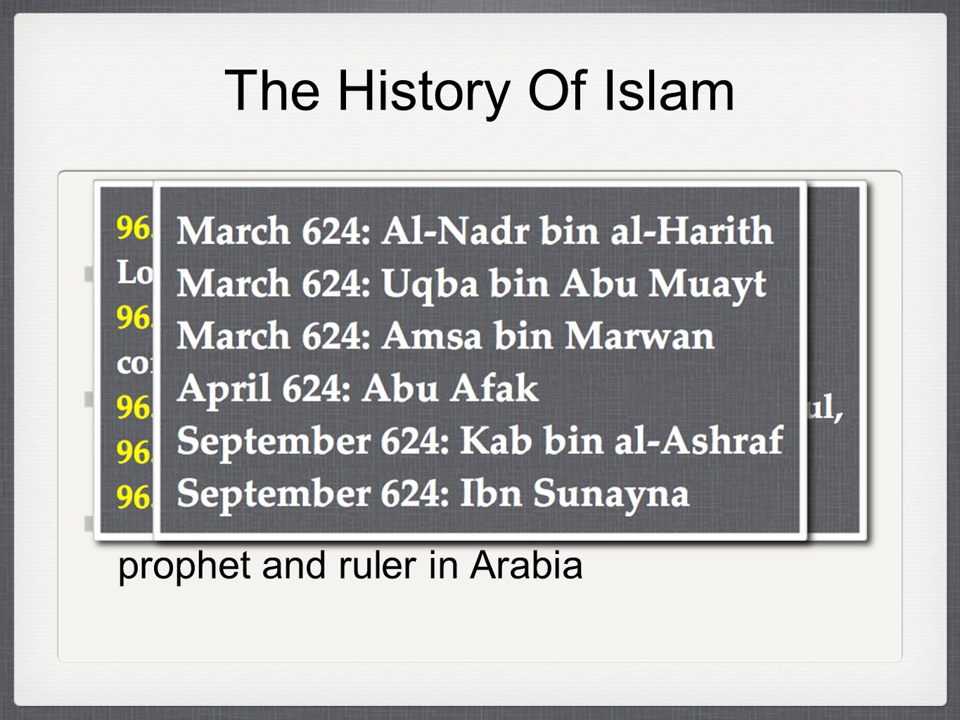 The History Of Islam Muhammad received his revelation from Gabriel and wrote Surah 96:1-5 He moved to Medina and became a relent- less warrior, intent on spreading by force When he died in 632, he was the accepted prophet and ruler in Arabia