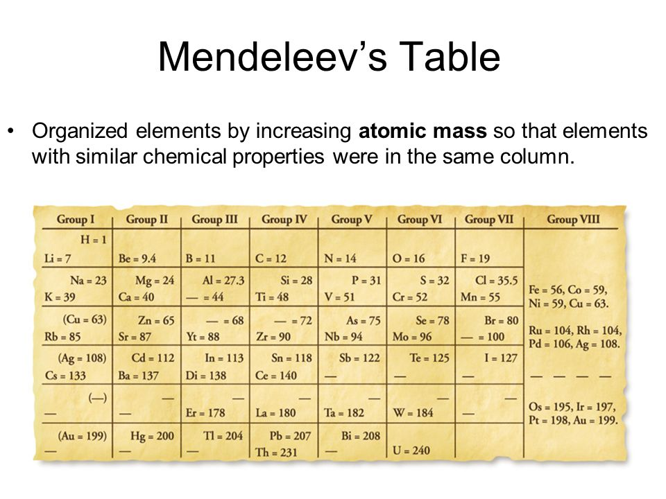 Periodic table periodic table of elements chemicals periodic mendeleev the periodic table increasing atomic mass similar urtaz Image collections