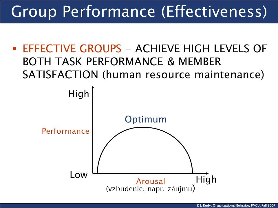 © J. Rudy, Organizational Behavior, FMCU, Fall 2007 Group Performance (Effectiveness)  EFFECTIVE GROUPS - ACHIEVE HIGH LEVELS OF BOTH TASK PERFORMANC