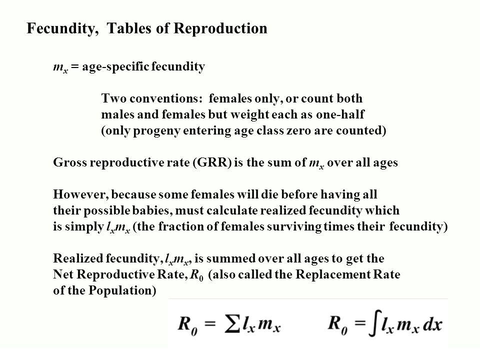 12 Fecundity ...