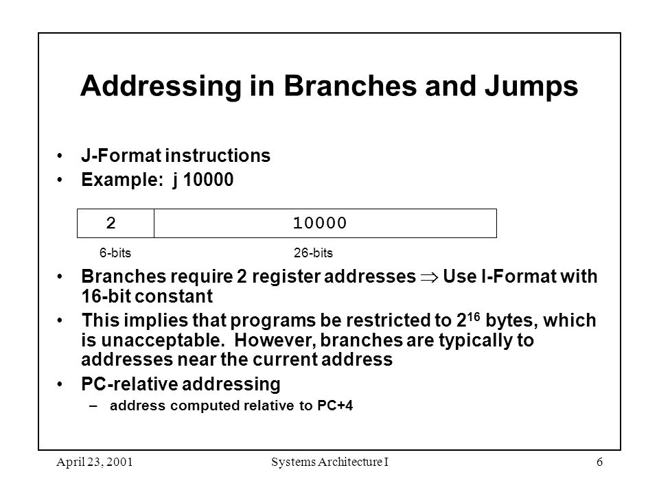 April 23, 2001Systems Architecture I6 Addressing in Branches and Jumps J-Format instructions Example: j 10000 Branches require 2 register addresses 