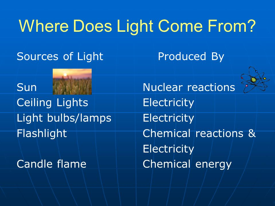 Where Does Light Come From.