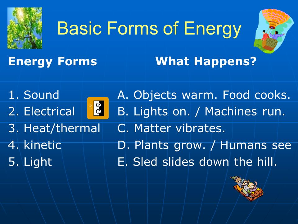 Basic Forms of Energy Energy Forms 1. Sound 2. Electrical 3.