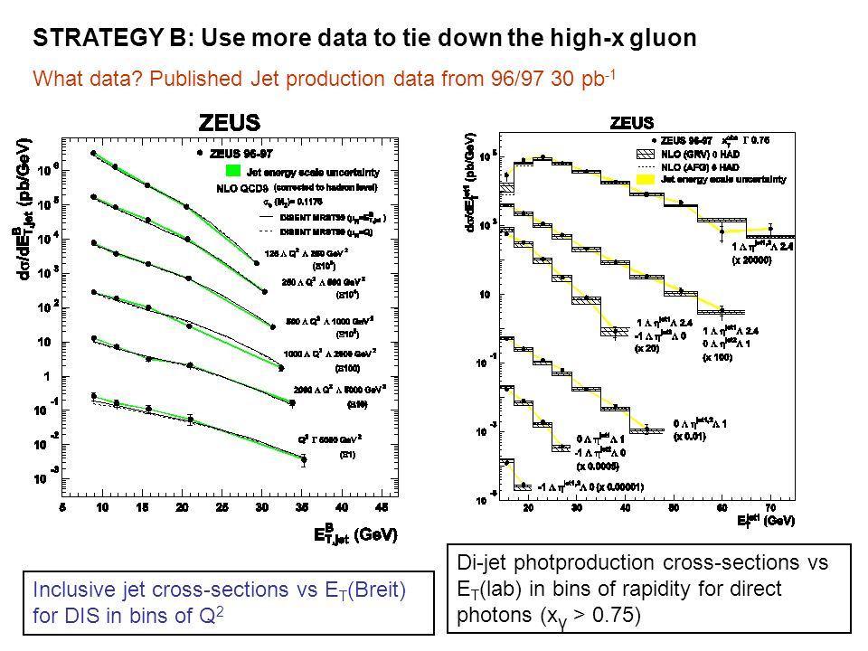 STRATEGY B: Use more data to tie down the high-x gluon What data.