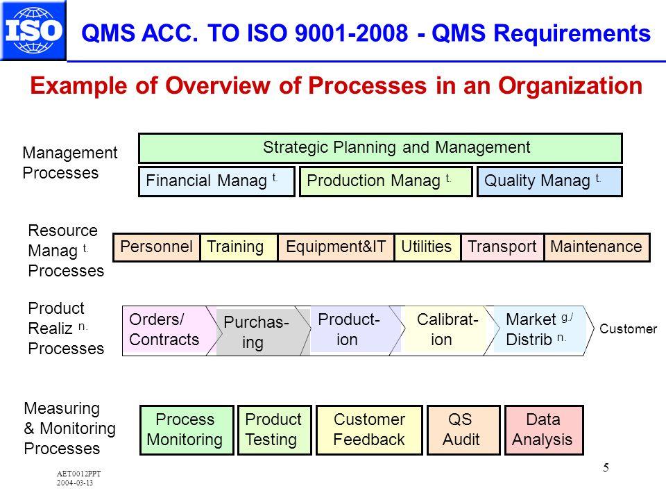 AET0012PPT 2004-03-13 5 QMS ACC.