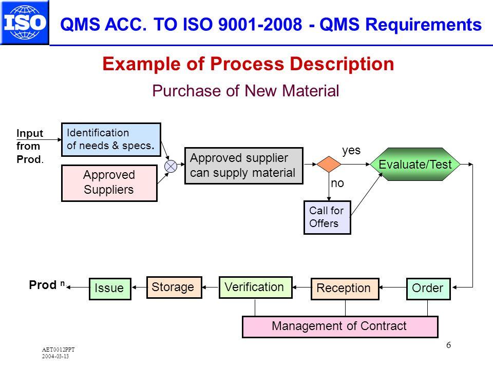 AET0012PPT 2004-03-13 6 QMS ACC.