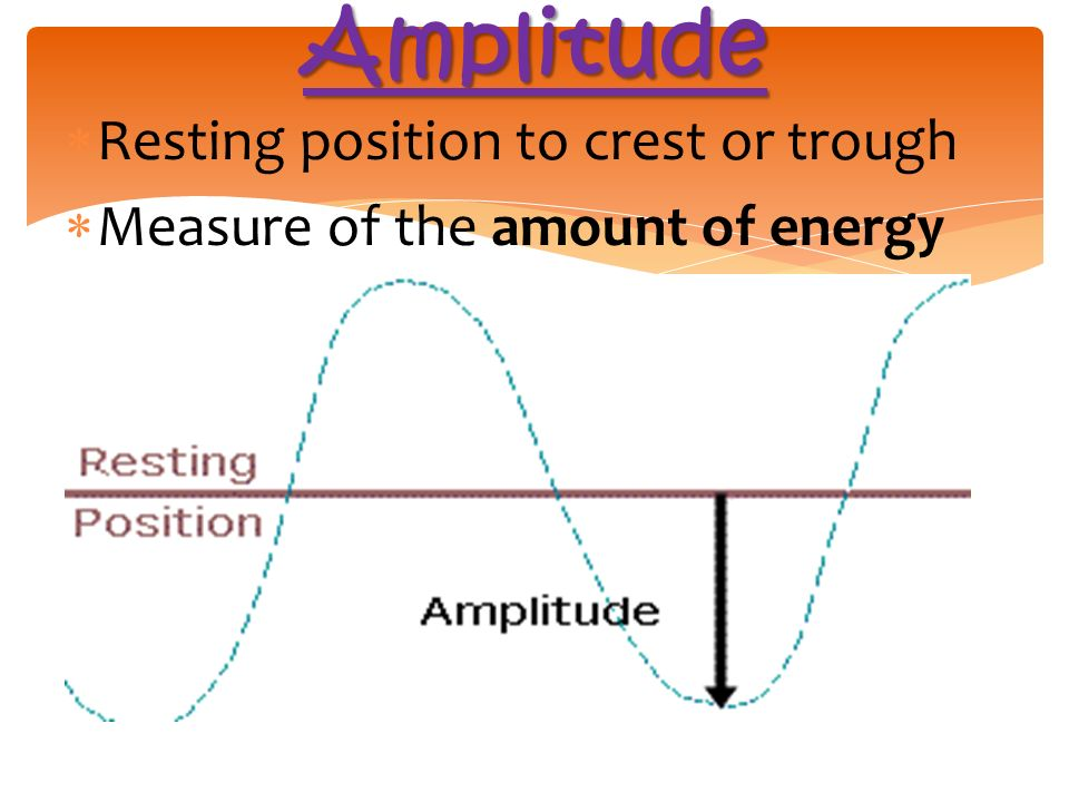 Amplitude  Resting position to crest or trough  Measure of the amount of energy