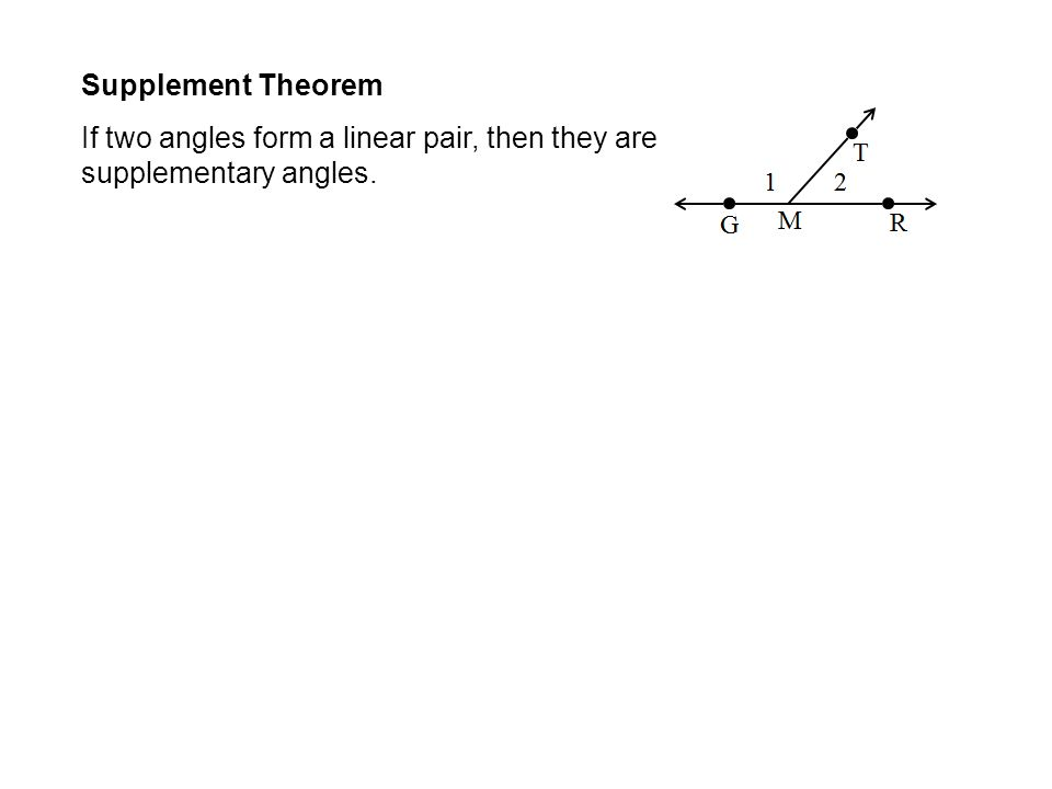 Supplement Theorem If two angles form a linear pair, then they are supplementary angles.