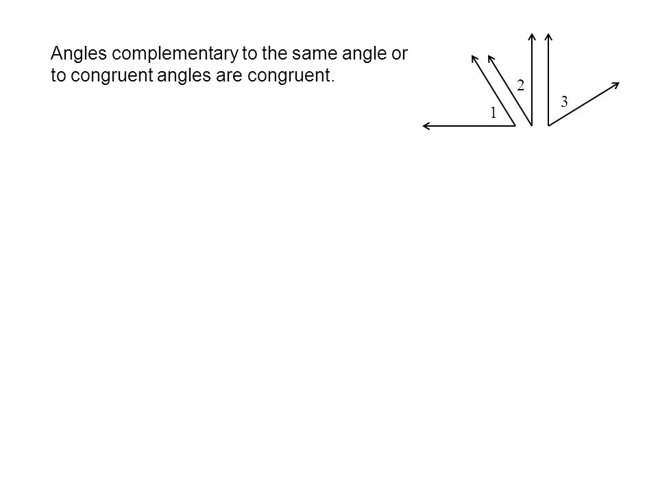 Angles complementary to the same angle or to congruent angles are congruent