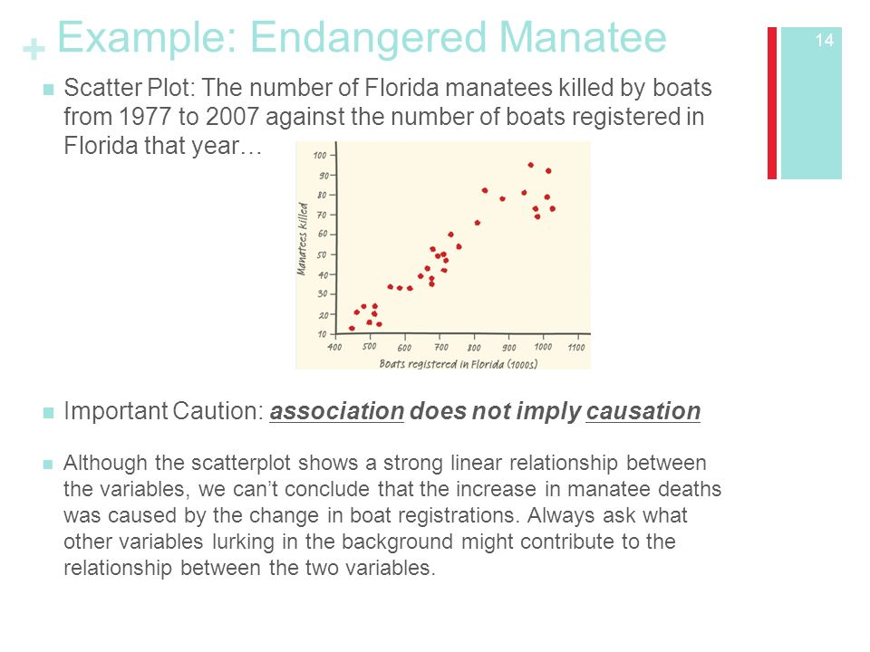 + Example: Endangered Manatee Scatter Plot: The number of Florida manatees killed by boats from 1977 to 2007 against the number of boats registered in Florida that year… Important Caution: association does not imply causation Although the scatterplot shows a strong linear relationship between the variables, we can't conclude that the increase in manatee deaths was caused by the change in boat registrations.