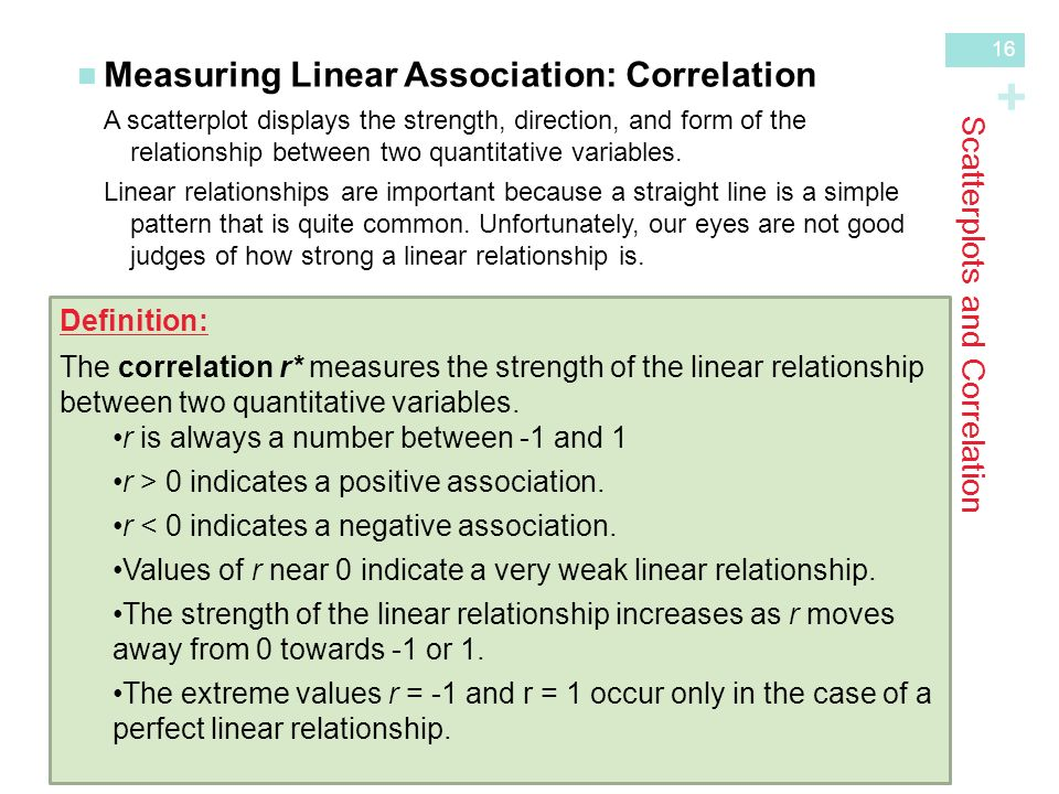 + Scatterplots and Correlation Measuring Linear Association: CorrelationA scatterplot displays the strength, direction, and form of the relationship between two quantitative variables.