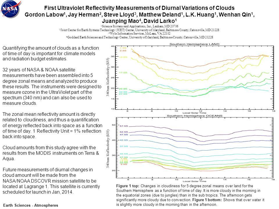 First Ultraviolet Reflectivity Measurements of Diurnal Variations of Clouds Gordon Labow 1, Jay Herman 2, Steve Lloyd 3, Matthew Deland 1, L.K.