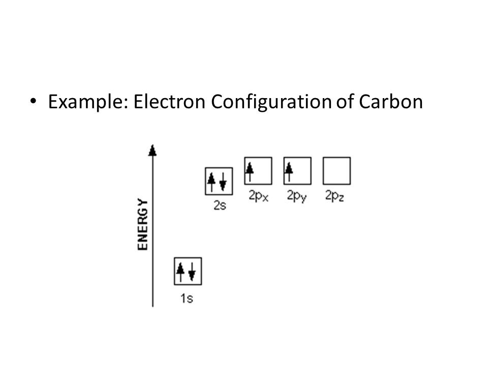 Example: Electron Configuration of Carbon