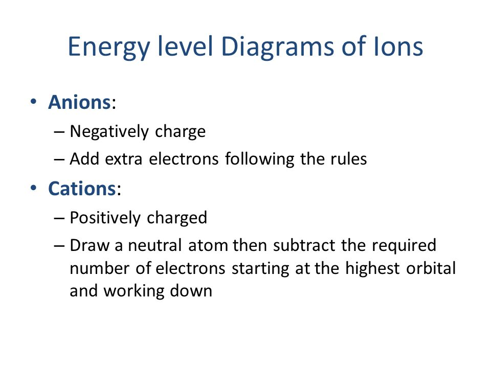 Energy level Diagrams of Ions Anions: – Negatively charge – Add extra electrons following the rules Cations: – Positively charged – Draw a neutral atom then subtract the required number of electrons starting at the highest orbital and working down