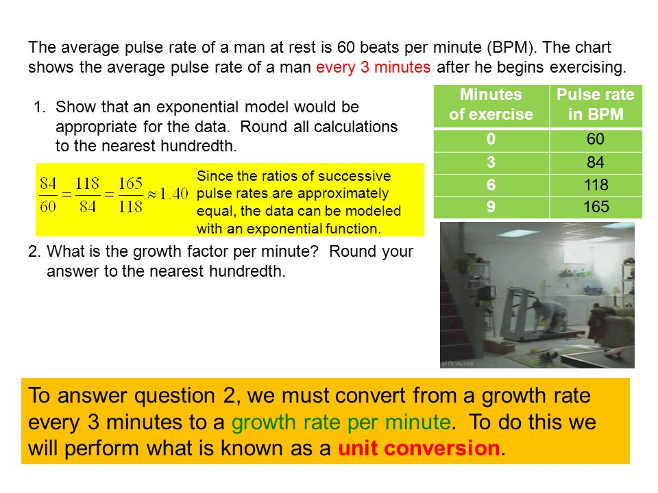 function growth rate chart