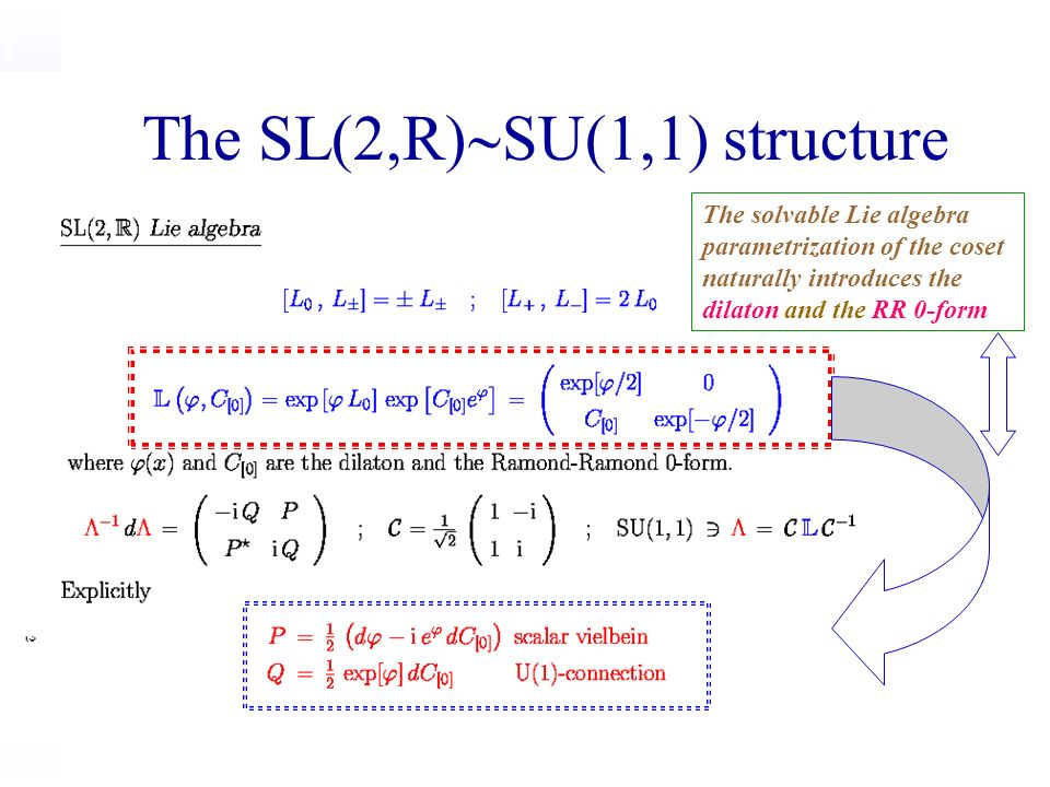 Recent issues in brane theory and the gauge/gravity correspondence ...