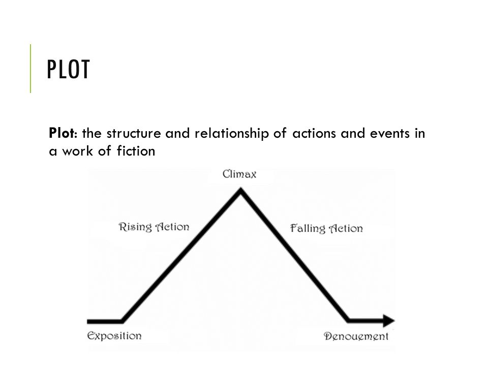 Literary terms an introduction plot plot the structure and 2 plot plot the structure and relationship of actions and events in a work of fiction ccuart Choice Image
