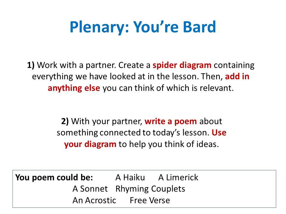 Plenary youre bard 1 work with a partner create a spider diagram 1 plenary ccuart Choice Image