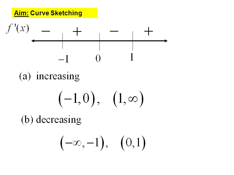Aim: Curve Sketching Do Now: Worksheet Aim: Curve Sketching. - ppt ...