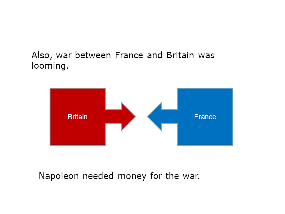 Also, war between France and Britain was looming. Napoleon needed money for the war. BritainFrance