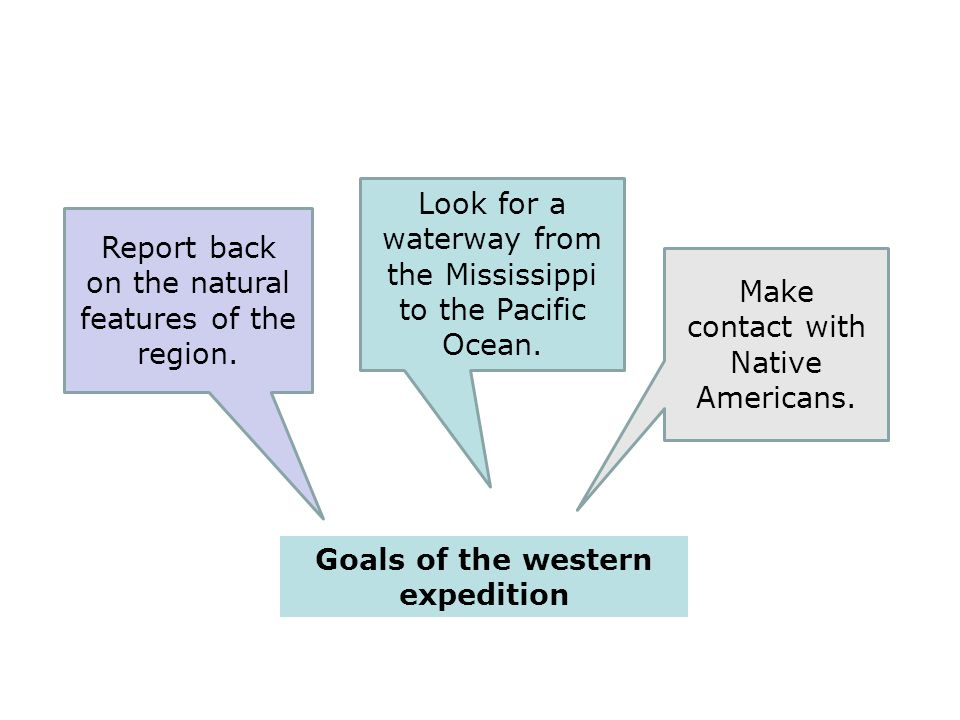 Goals of the western expedition Report back on the natural features of the region.