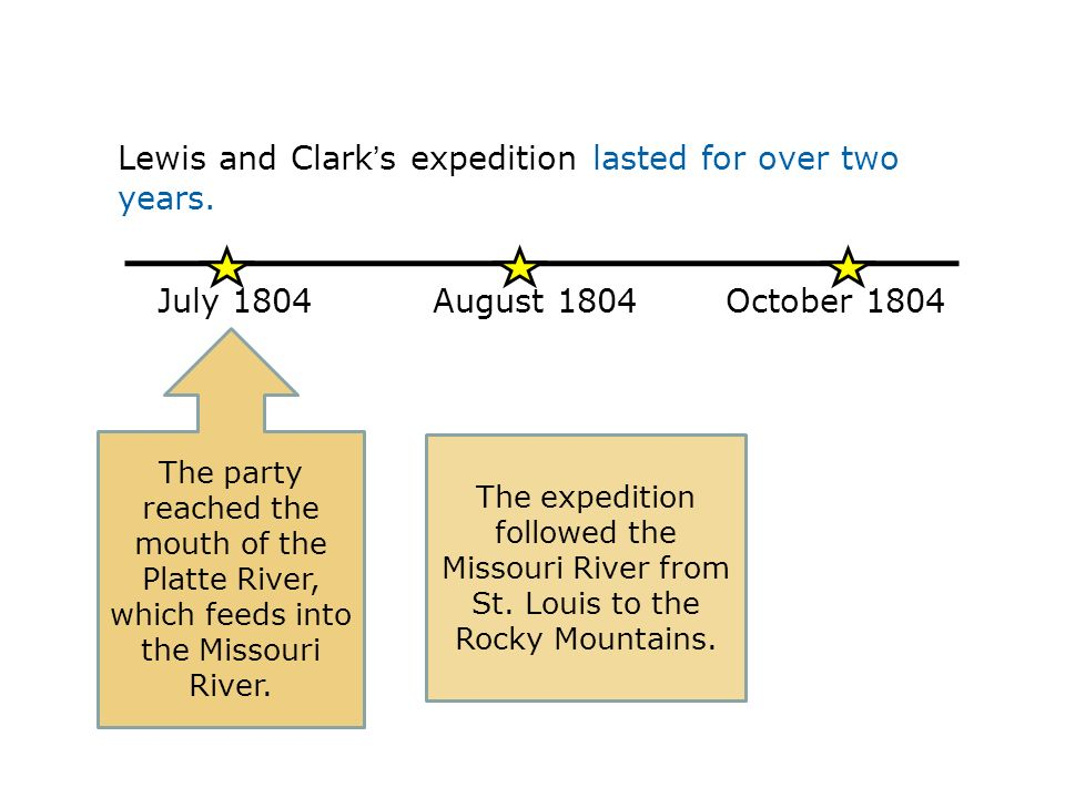 Lewis and Clark's expedition lasted for over two years.