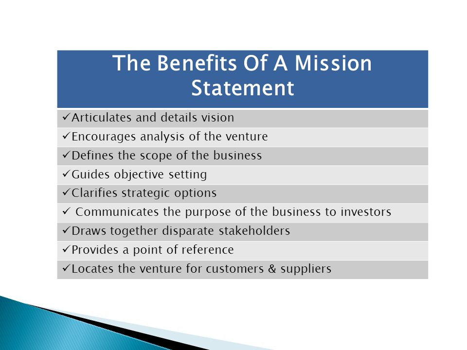 Appreciate The Importance Of Mission  Identify The Elements Of A