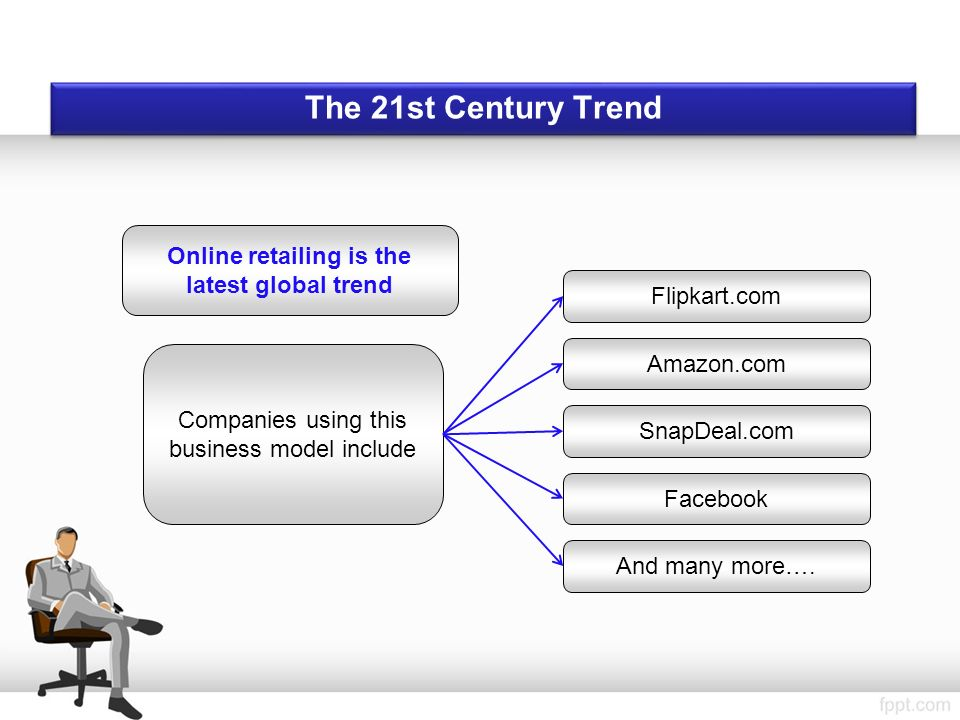 The 21st Century Trend Companies using this business model include Online retailing is the latest global trend Flipkart.com Amazon.com SnapDeal.com Facebook And many more….