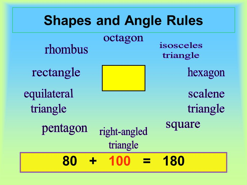 Shapes and Angle Rules 80 + = = 180