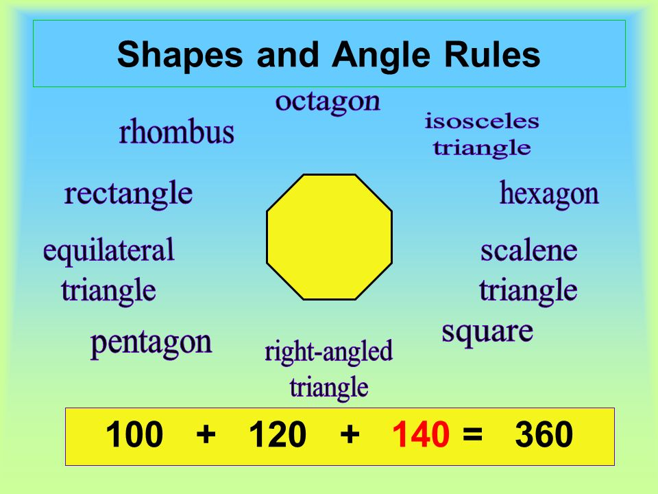 Shapes and Angle Rules = = 360