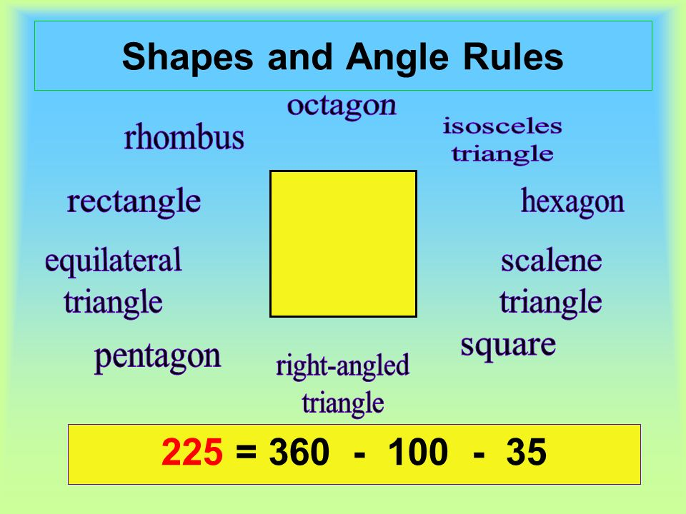 Shapes and Angle Rules c = =
