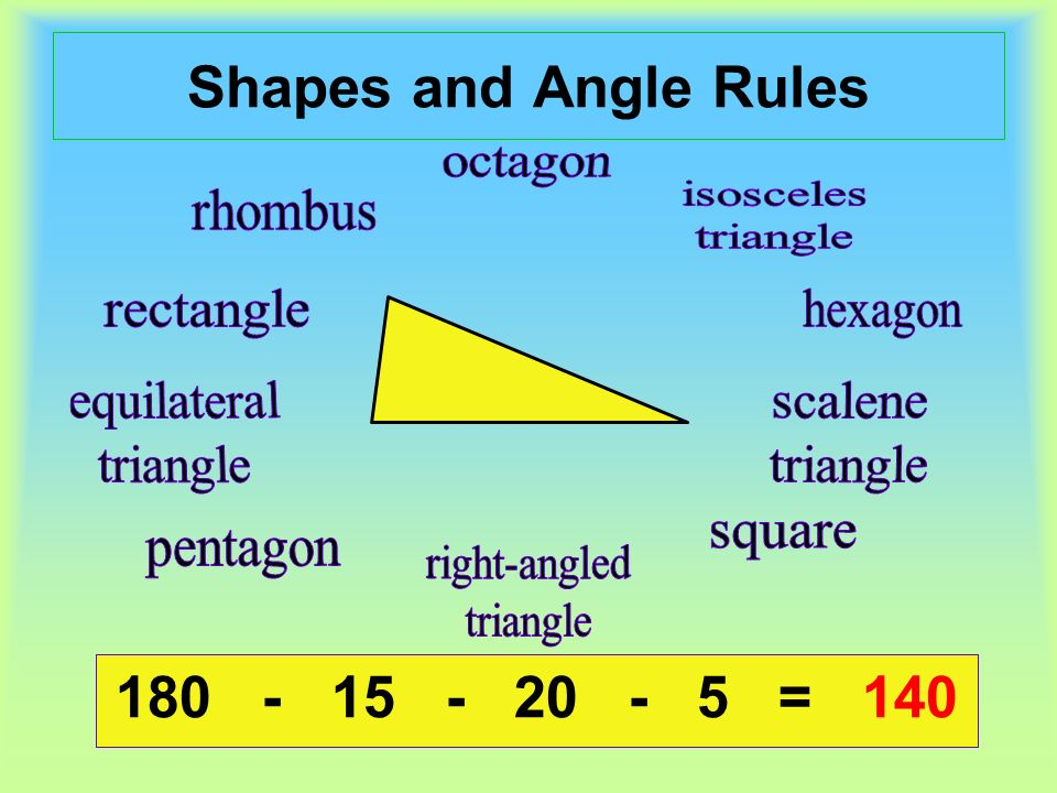 Shapes and Angle Rules = m = 140