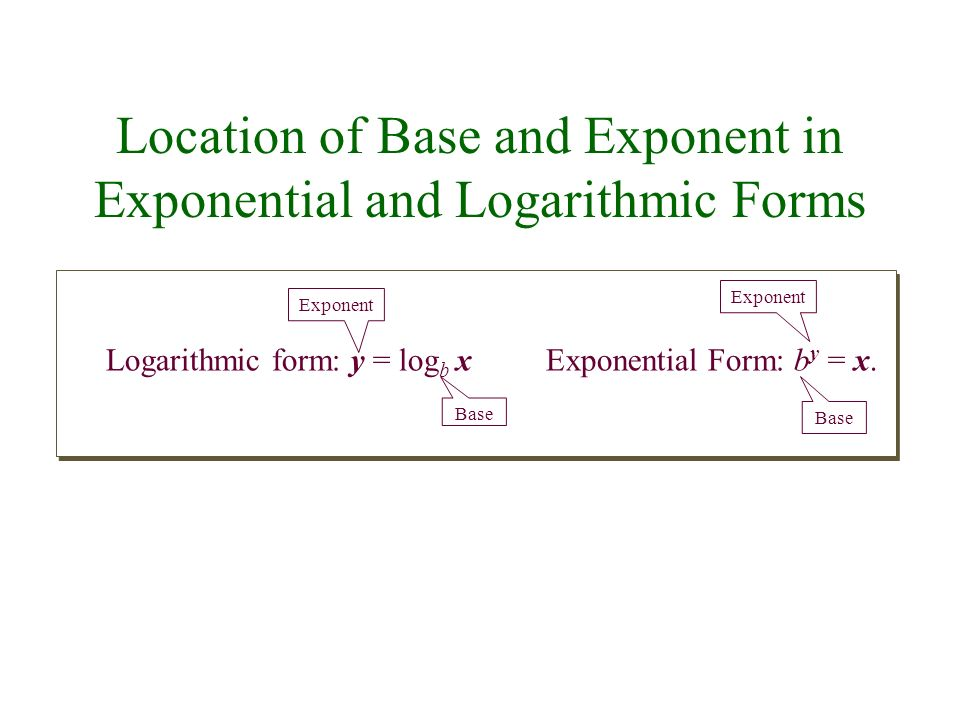 Exponential Functions. Definition of the Exponential Function The ...