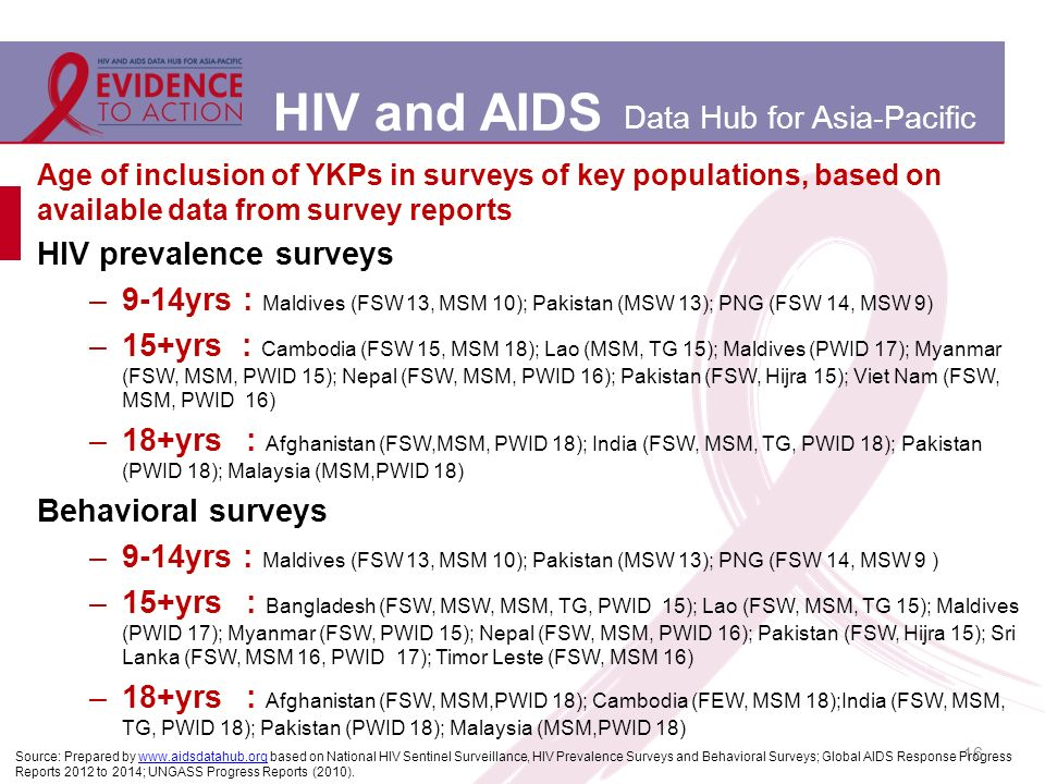HIV and AIDS Data Hub for Asia-Pacific Age of inclusion of YKPs in surveys of key populations, based on available data from survey reports 16 Source: Prepared by   based on National HIV Sentinel Surveillance, HIV Prevalence Surveys and Behavioral Surveys; Global AIDS Response Progress Reports 2012 to 2014; UNGASS Progress Reports (2010).  HIV prevalence surveys –9-14yrs : Maldives (FSW 13, MSM 10); Pakistan (MSW 13); PNG (FSW 14, MSW 9) –15+yrs : Cambodia (FSW 15, MSM 18); Lao (MSM, TG 15); Maldives (PWID 17); Myanmar (FSW, MSM, PWID 15); Nepal (FSW, MSM, PWID 16); Pakistan (FSW, Hijra 15); Viet Nam (FSW, MSM, PWID 16) –18+yrs : Afghanistan (FSW,MSM, PWID 18); India (FSW, MSM, TG, PWID 18); Pakistan (PWID 18); Malaysia (MSM,PWID 18) Behavioral surveys –9-14yrs : Maldives (FSW 13, MSM 10); Pakistan (MSW 13); PNG (FSW 14, MSW 9 ) –15+yrs : Bangladesh (FSW, MSW, MSM, TG, PWID 15); Lao (FSW, MSM, TG 15); Maldives (PWID 17); Myanmar (FSW, PWID 15); Nepal (FSW, MSM, PWID 16); Pakistan (FSW, Hijra 15); Sri Lanka (FSW, MSM 16, PWID 17); Timor Leste (FSW, MSM 16) –18+yrs : Afghanistan (FSW, MSM,PWID 18); Cambodia (FEW, MSM 18);India (FSW, MSM, TG, PWID 18); Pakistan (PWID 18); Malaysia (MSM,PWID 18)