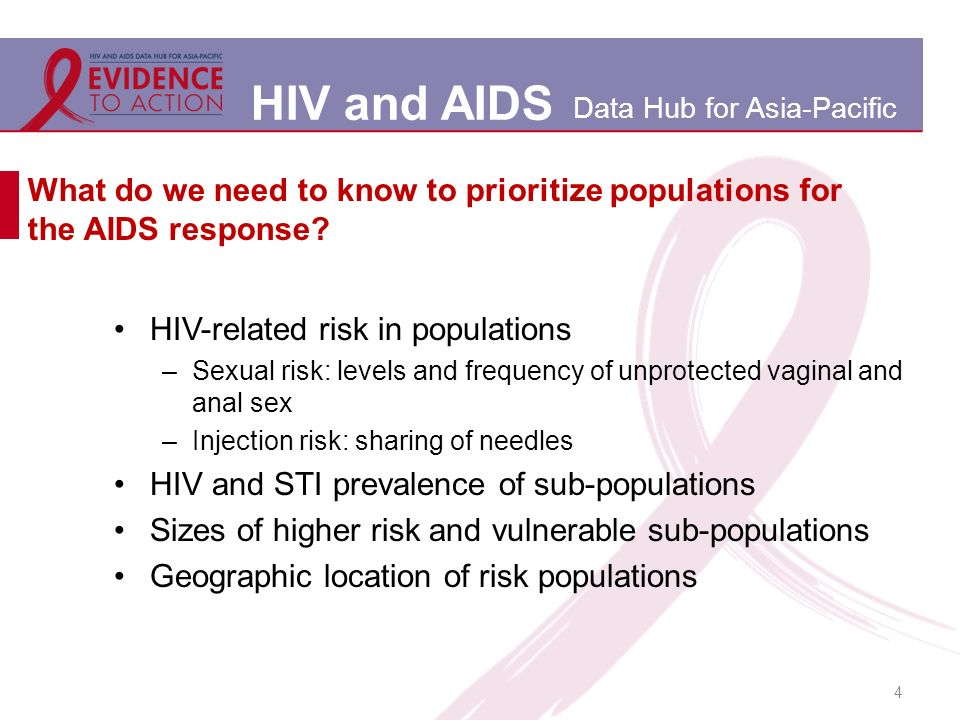 HIV and AIDS Data Hub for Asia-Pacific What do we need to know to prioritize populations for the AIDS response.