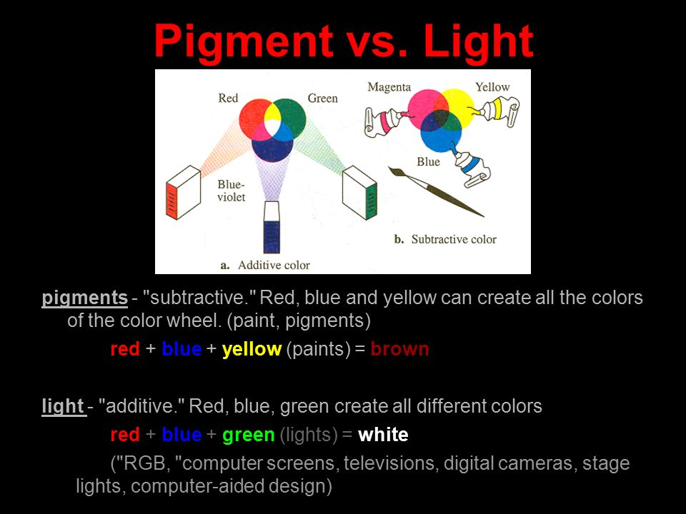 COLOR THEORYCOLOR THEORY 2 Pigment Vs Light