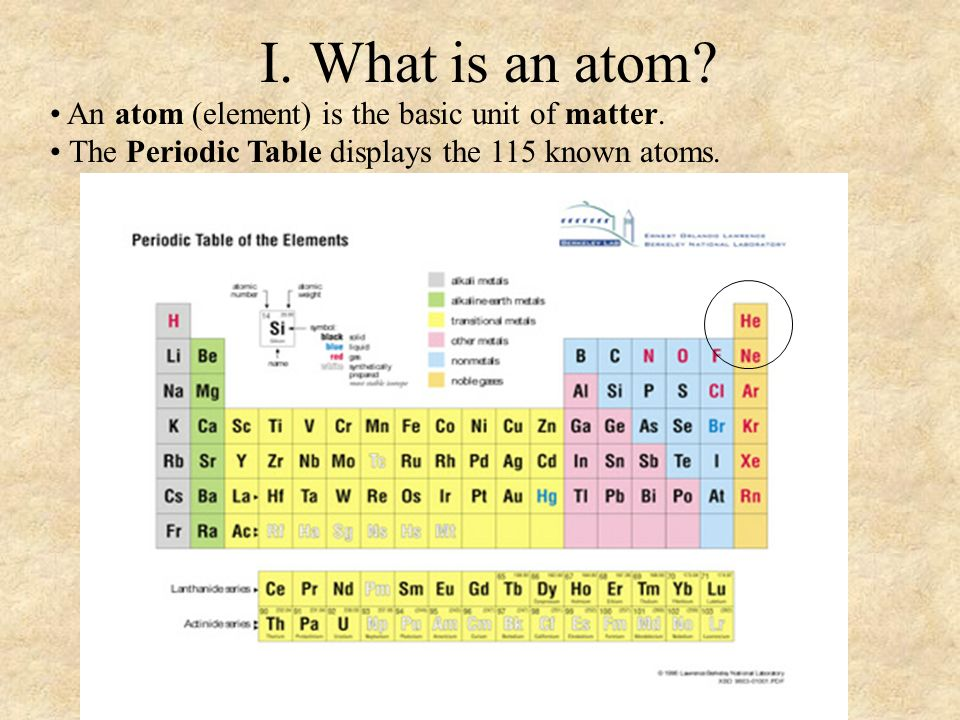 Atoms and study of the past i what is an atom an atom element 2 atoms and study of the past urtaz Images