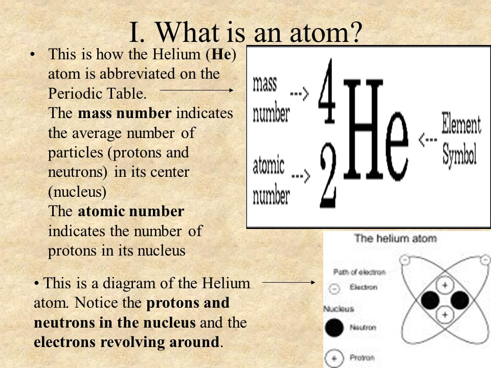 Atoms and study of the past i what is an atom an atom element an atom element is the basic unit urtaz Images