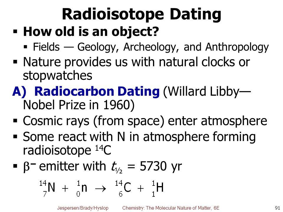 Grafton Dating