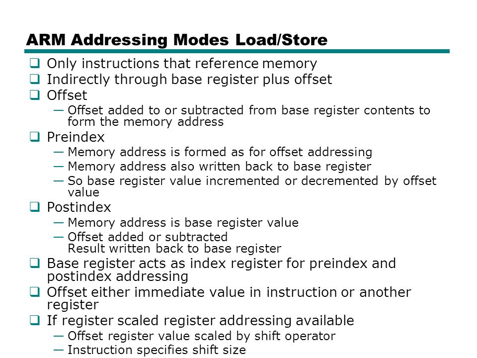 Instruction Sets Characteristics Functions Addressing Modes Formats