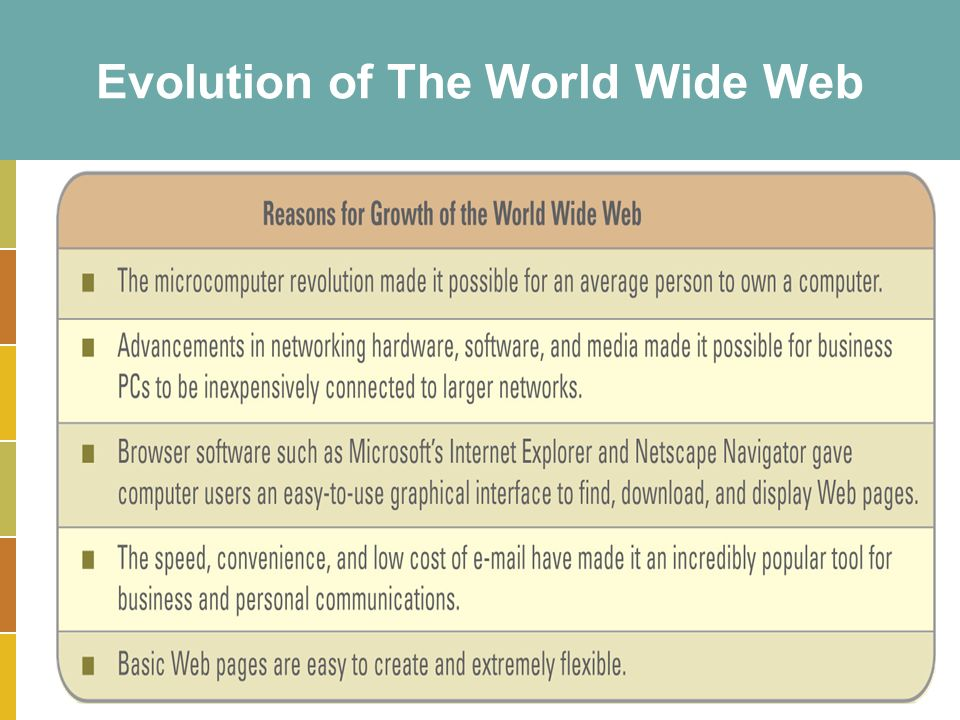 13-19 Evolution of The World Wide Web