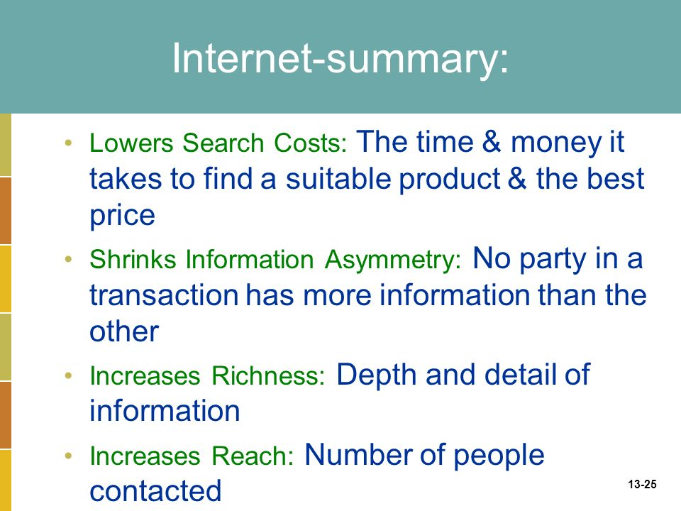 13-25 Internet-summary: Lowers Search Costs: The time & money it takes to find a suitable product & the best price Shrinks Information Asymmetry: No party in a transaction has more information than the other Increases Richness: Depth and detail of information Increases Reach: Number of people contacted
